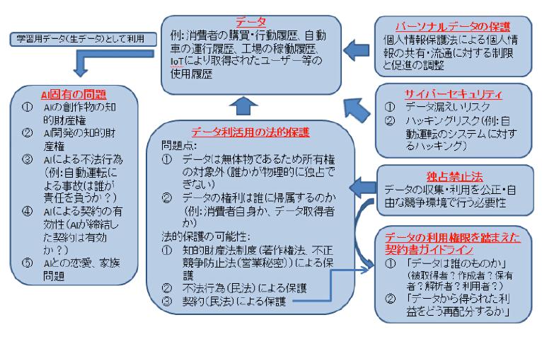 column1215 - 弁護士法人 淀屋橋...