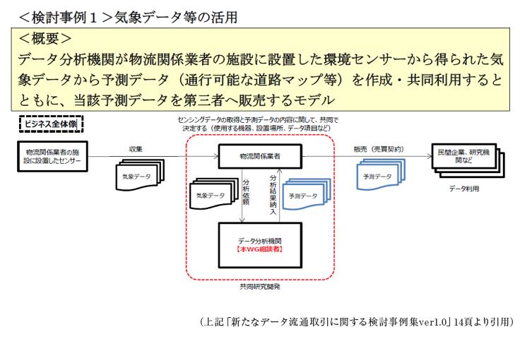 fig0130 - 弁護士法人 淀屋橋・...