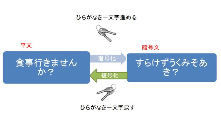 fig02-2 - 弁護士法人 淀屋橋・...