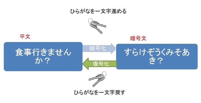 fig02 - 弁護士法人 淀屋橋・山...