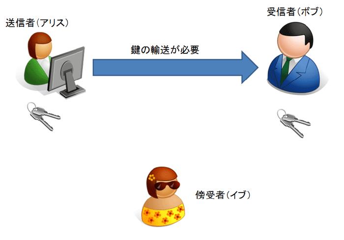 fig04-2 - 弁護士法人 淀屋橋・...