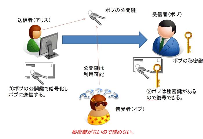fig05 - 弁護士法人 淀屋橋・山...