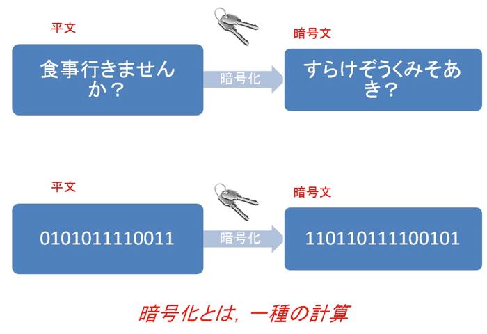 fig06 - 弁護士法人 淀屋橋・山...